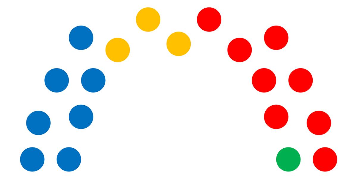 Composição Assembleia de Freguesia